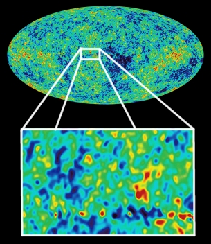 ALL THINGS CERN Cmb-WMAP
