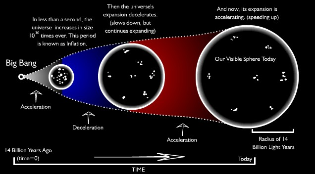 conseq-expandingview.jpg